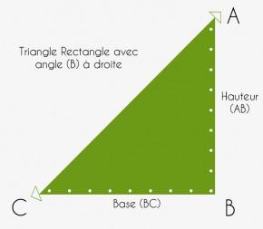 Toile d'ombrage Triangle Rectangle Perméable - Sur Mesure