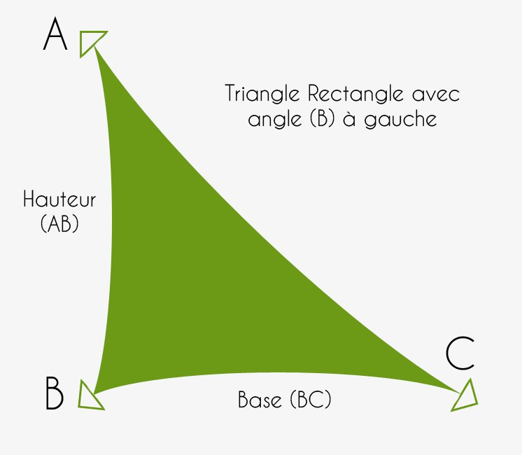 Voile d'ombrage Triangle Rectangle Perméable - Sur Mesure