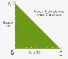 Toile imperméable Gris Perle  - format triangle à angle droit de 2mx2m