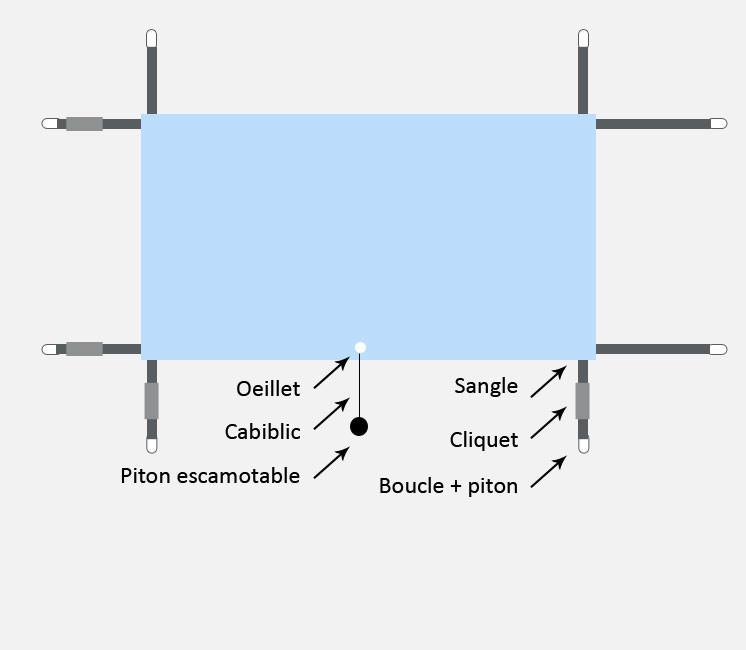 Nappe Anti-Feuilles piscine et volet roulant - Sur Mesure
